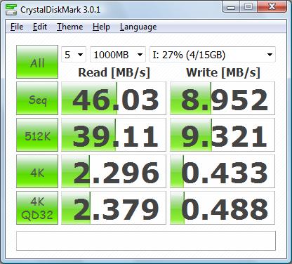MicroSD_Sandisk_UHS1_16GB_USB3_UHS1_Sandisk_cardreader