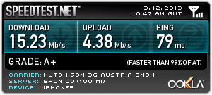 Austria-3-3G-speed