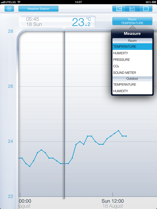 ipad_netatmo_graph