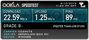 Greece 3G speed