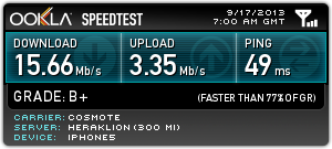 Greece 3G speed
