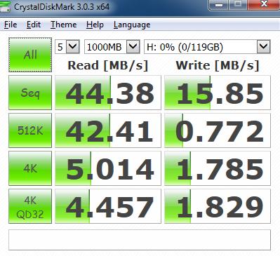 128GB_Sandisk_MicroSD_speed_