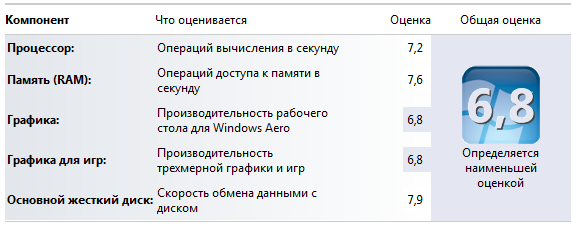 Windows7performance_BRIX_i7