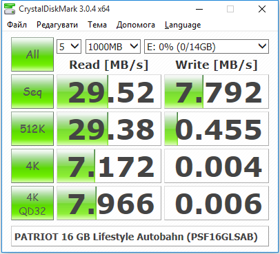 PSF16GLSABUSB_CrystalDiskMark3