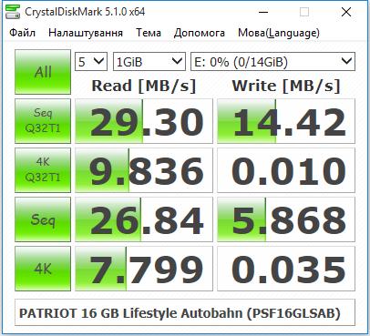 PSF16GLSABUSB_CrystalDiskMark5