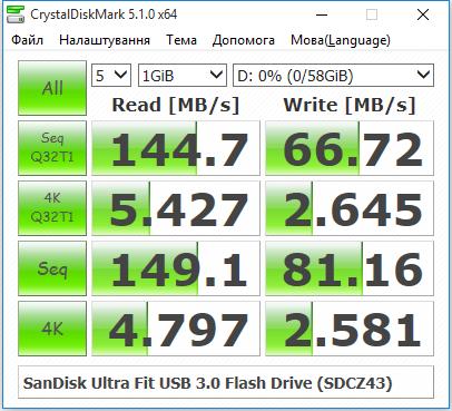 SDCZ43_CrystalDiskMark_5