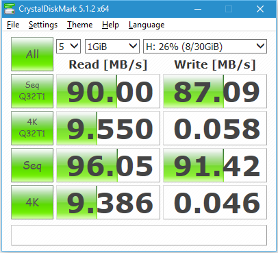 SDSDQXP-032G-G46A_CrystalDiskMark5