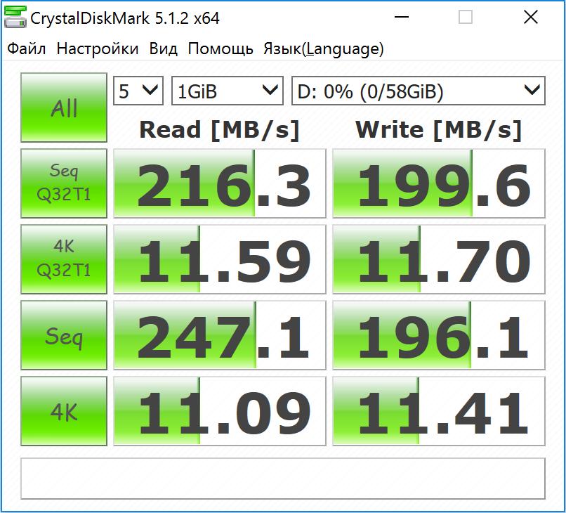 CrystalDiskMark_Sandisk_Extreme_USB_3.0_64GB