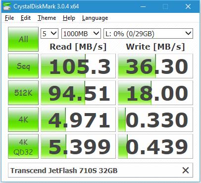 JetFlash710S_CrystalDiskMark3