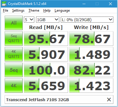 JetFlash710S_CrystalDiskMark5