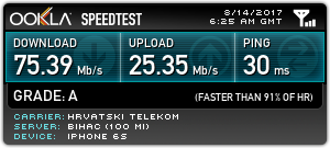 Croatia T-mobile LTE speed