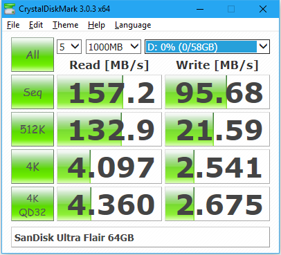 Sandisk Ultra Flair crystaldiskmark 5